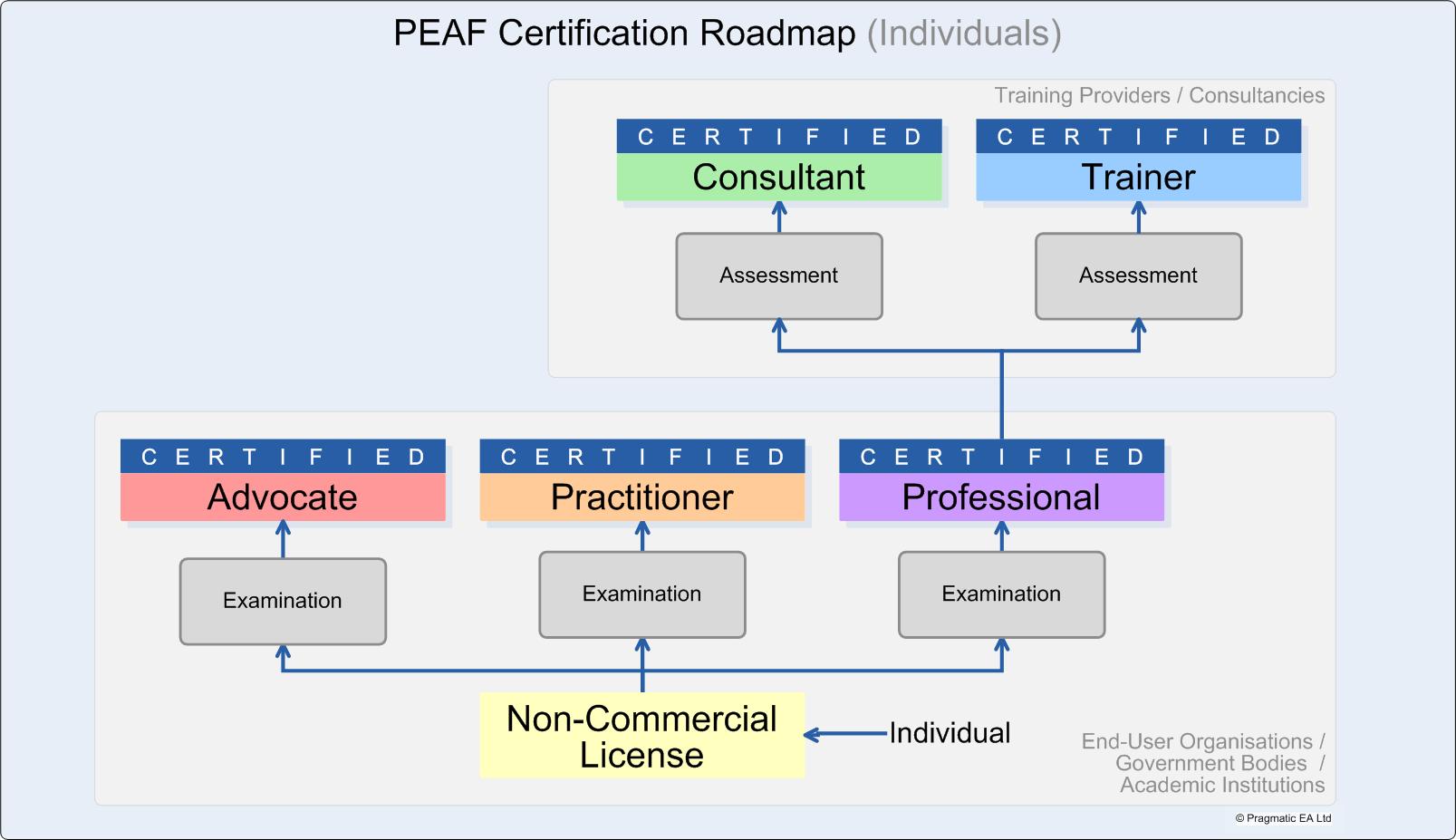 Blank Road Map Worksheet blank road map . blank life road map template ...